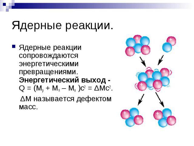 Ядерные реакции. Ядерные реакции сопровождаются энергетическими превращениями. Энергетический выход - Q=(Mp+Mn–Mя)c2=ΔMc2. ΔM называется дефектом масс.