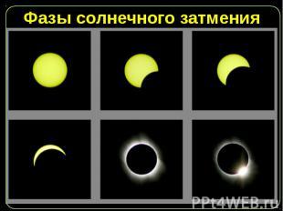 Фазы солнечного затмения