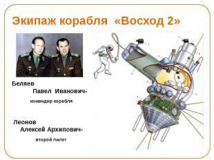 Экипаж корабля «Восход 2» Беляев Павел Иванович- командир корабля Леонов Алексей