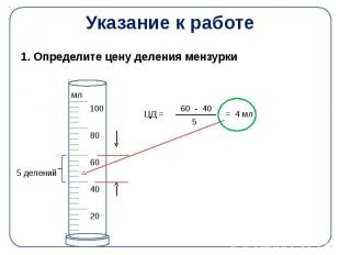 Указание к работе 1. Определите цену деления мензурки
