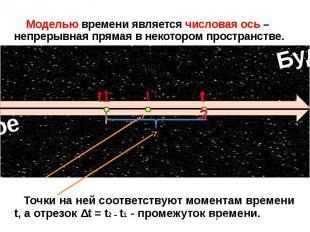 Моделью времени является числовая ось – непрерывная прямая в некотором пространс
