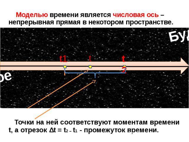 Моделью времени является числовая ось – непрерывная прямая в некотором пространстве. Моделью времени является числовая ось – непрерывная прямая в некотором пространстве. Точки на ней соответствуют моментам времени t, а отрезок Δt = t2 – t1 - промежу…
