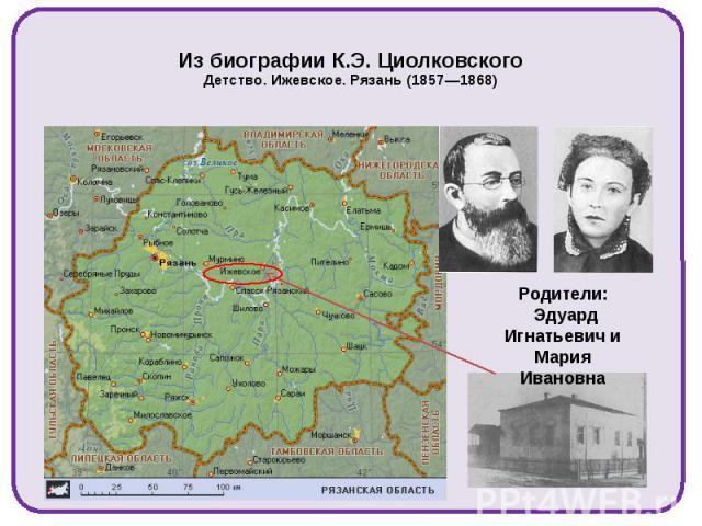Из биографии К.Э. Циолковского Детство. Ижевское. Рязань (1857—1868)