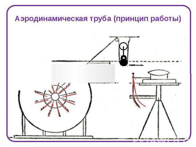 Аэродинамическая труба (принцип работы)
