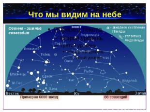Что мы видим на небе