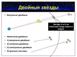 Двойные звёзды Визуально двойные Физически двойные 1) визуально двойные 2) затме