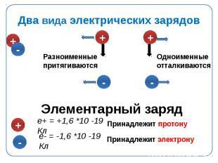Два вида электрических зарядов