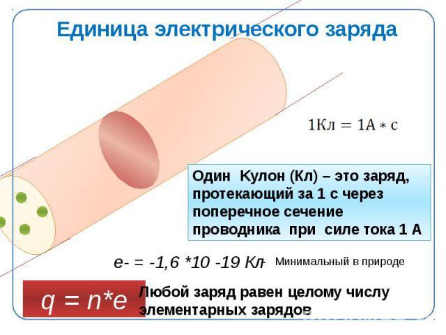 Единица электрического заряда