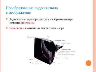 Преобразование видеосигнала в изображение Видеосигнал преобразуется в изображени