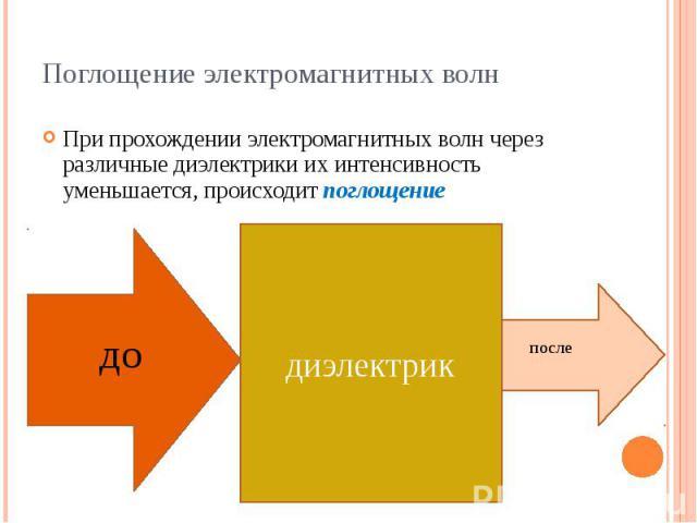 Поглощение электромагнитных волн При прохождении электромагнитных волн через различные диэлектрики их интенсивность уменьшается, происходит поглощение