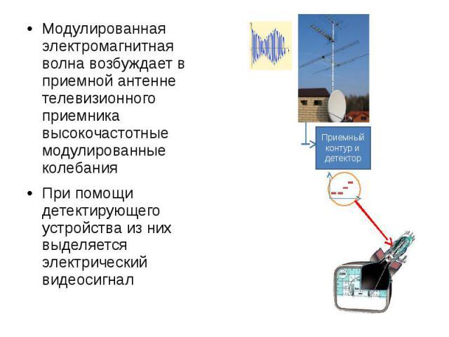 Модулированная электромагнитная волна возбуждает в приемной антенне телевизионного приемника высокочастотные модулированные колебания При помощи детектирующего устройства из них выделяется электрический видеосигнал