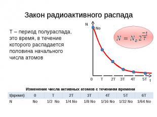 Закон радиоактивного распада Т – период полураспада, это время, в течение которо
