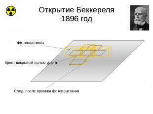 Открытие Беккереля 1896 год