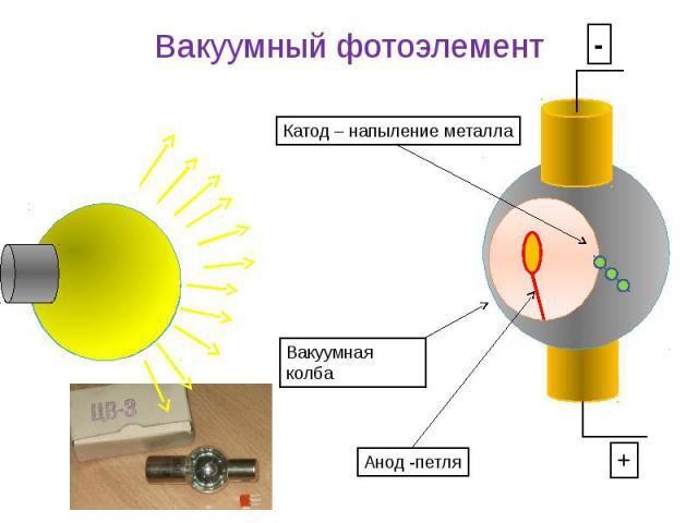 Вакуумный фотоэлемент