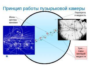 Принцип работы пузырьковой камеры