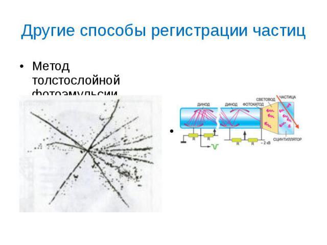Другие способы регистрации частиц Метод толстослойной фотоэмульсии