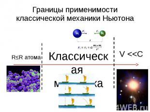 Границы применимости классической механики Ньютона