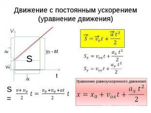 Движение с постоянным ускорением (уравнение движения)
