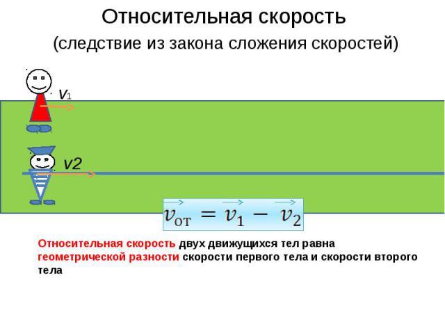 Относительная скорость (следствие из закона сложения скоростей)