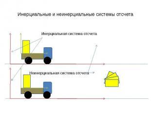 Инерциальные и неинерциальные системы отсчета