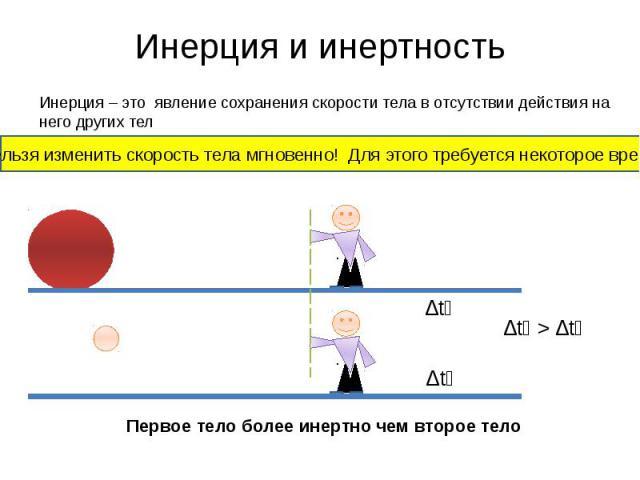 Инерция и инертность
