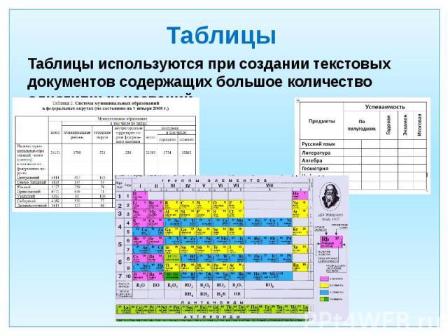 Таблицы Таблицы используются при создании текстовых документов содержащих большое количество однотипных названий
