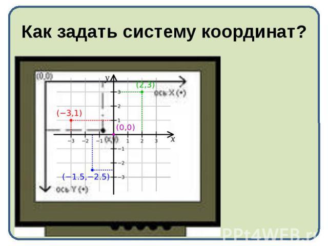 Как задать систему координат?