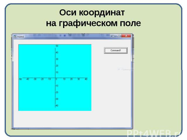 Оси координат на графическом поле