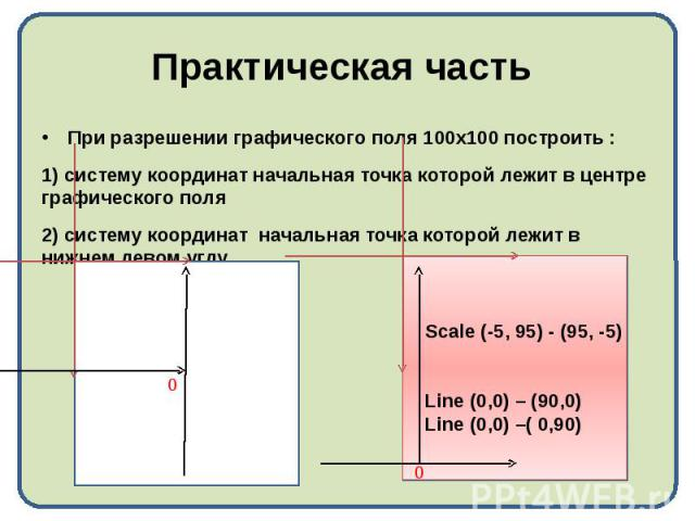Практическая часть При разрешении графического поля 100х100 построить : 1) систему координат начальная точка которой лежит в центре графического поля 2) систему координат начальная точка которой лежит в нижнем левом углу
