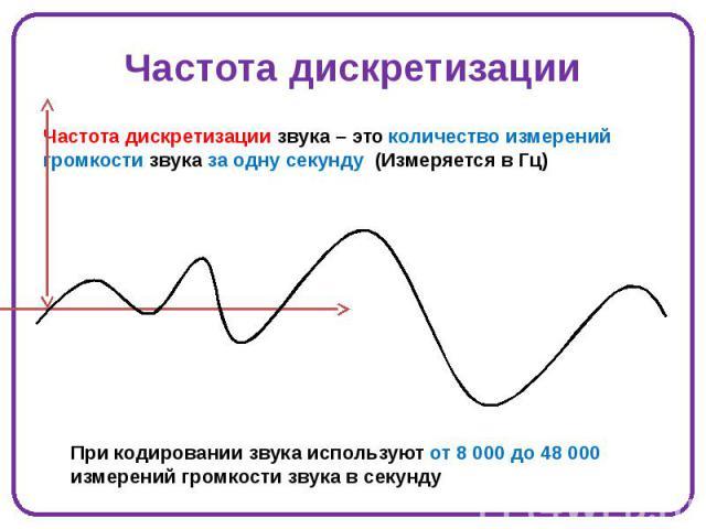 Частота дискретизации