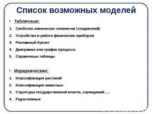 Список возможных моделей Табличные: Свойства химических элементов (соединений) У