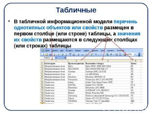 Табличные В табличной информационной модели перечень однотипных объектов или сво