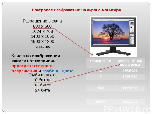 сложно разрешение печати по вертикали зависит от примеру