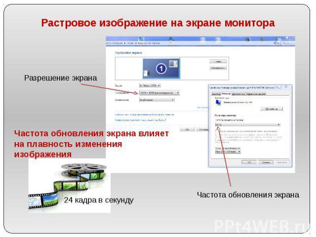 Растровое изображение на экране монитора