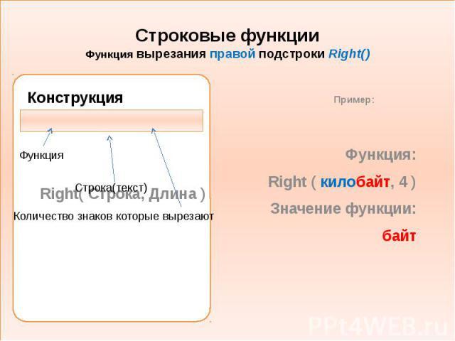 Строковые функции Функция вырезания правой подстроки Right() Конструкция