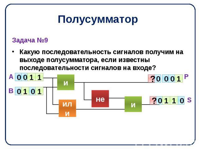 Полусумматор Задача №9 Какую последовательность сигналов получим на выходе полусумматора, если известны последовательности сигналов на входе?
