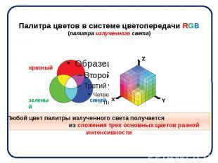 Палитра цветов в системе цветопередачи RGB (палитра излученного света)