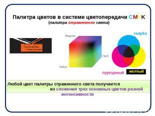 Палитра цветов в системе цветопередачи CMYK (палитра отраженного света)