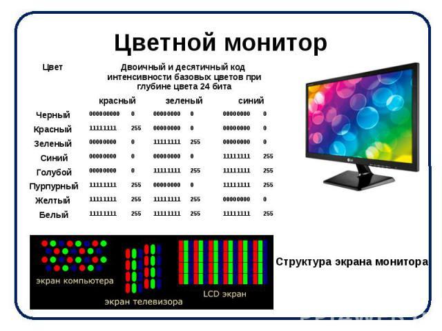 Цветной монитор