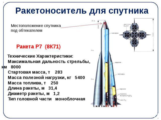 Ракетоноситель для спутника