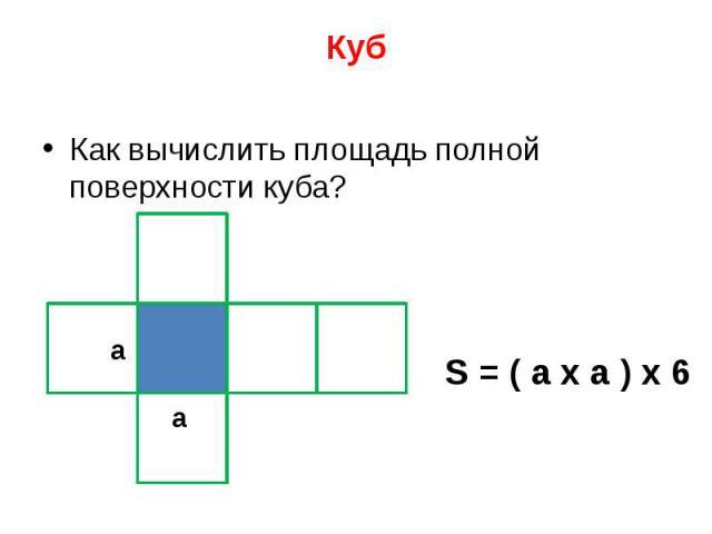 Куб Как вычислить площадь полной поверхности куба?