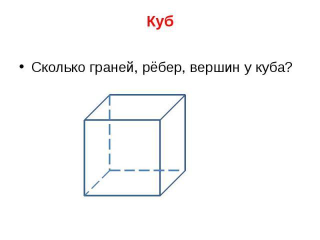 Куб Сколько граней, рёбер, вершин у куба?