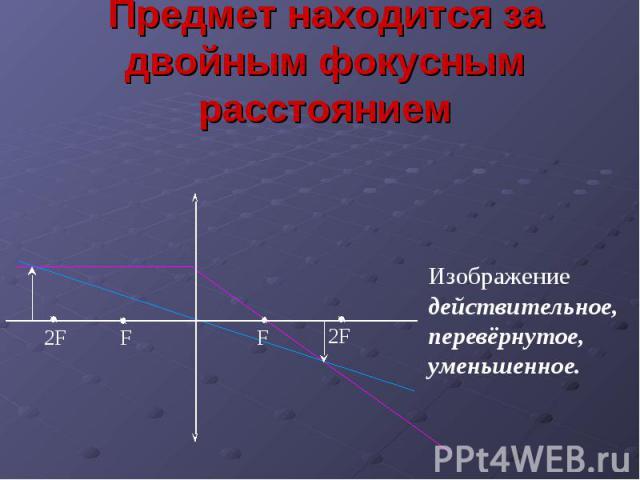 Предмет находится за двойным фокусным расстоянием