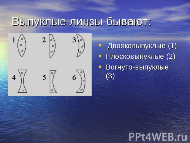 Выпуклые линзы бывают: Двояковыпуклые (1) Плосковыпуклые (2) Вогнуто-выпуклые (3)