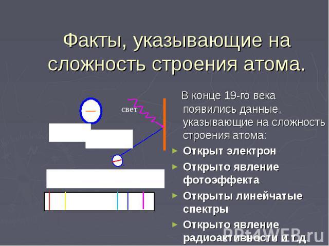 Факты, указывающие на сложность строения атома. В конце 19-го века появились данные, указывающие на сложность строения атома: Открыт электрон Открыто явление фотоэффекта Открыты линейчатые спектры Открыто явление радиоактивности и т.д.