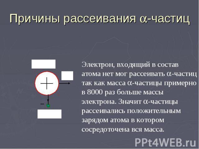Причины рассеивания -частиц