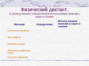 Физический диктант. В таблицу впишите определения и использование явлений в наук