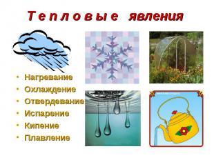 Нагревание Нагревание Охлаждение Отвердевание Испарение Кипение Плавление