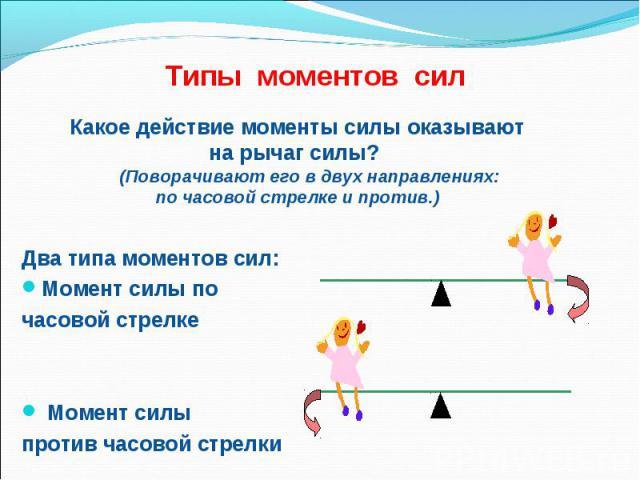 Два типа моментов сил: Момент силы по часовой стрелке Момент силы против часовой стрелки