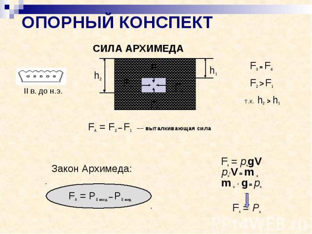 ОПОРНЫЙ КОНСПЕКТ h2